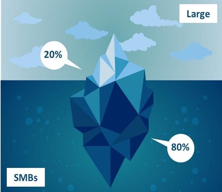 SMB_Iceberg