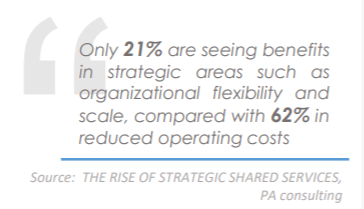The rise of strategic shared services
