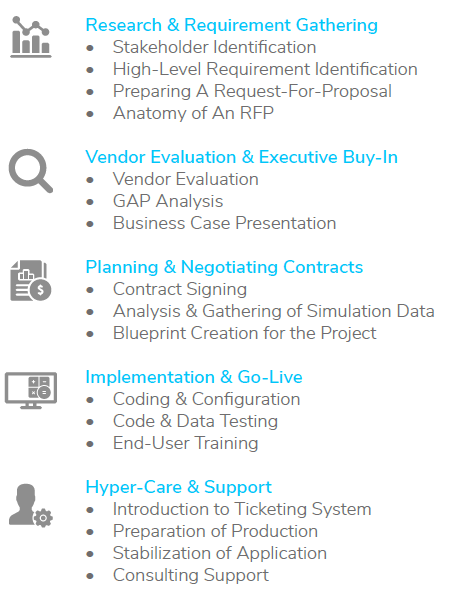 Step-by-step process after vendor proposal