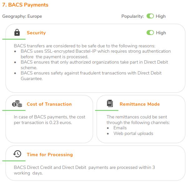 BACS Payments