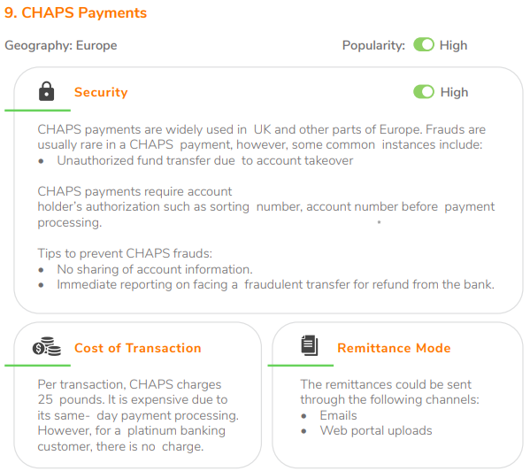 CHAPS Payments