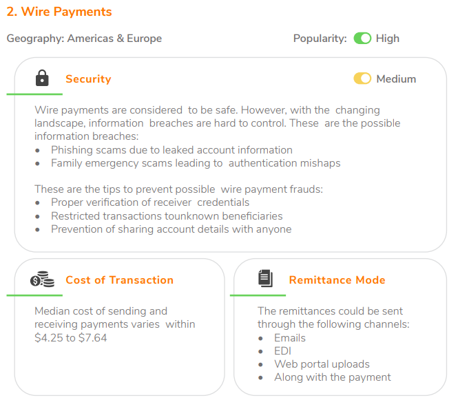 Wire Payments