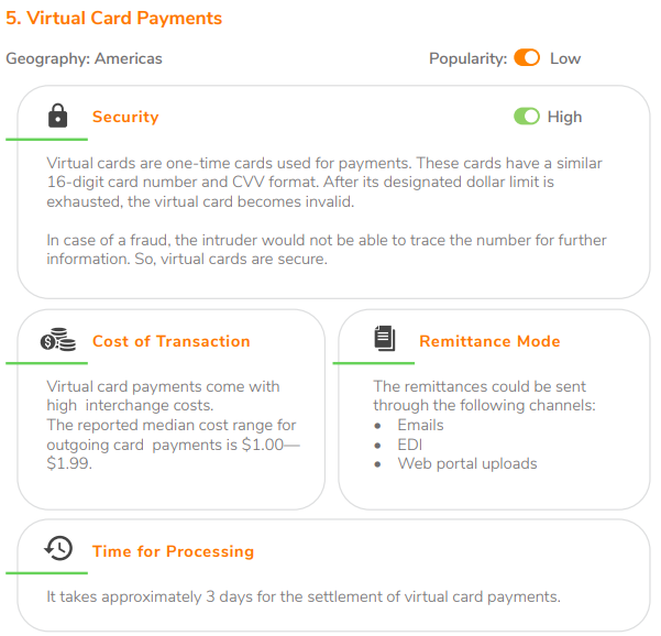 Virtual Card Payments