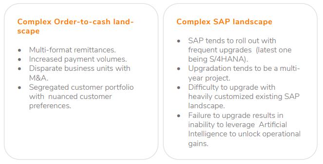 Order to Cash Landscape & Complex SAP landscape