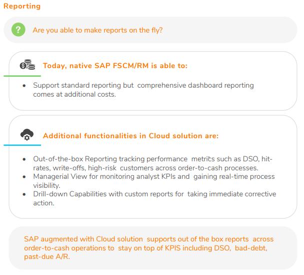Functionalities of cloud solution