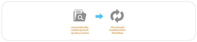 Two Steps to Automate the Deductions Process