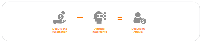Deductions using AI