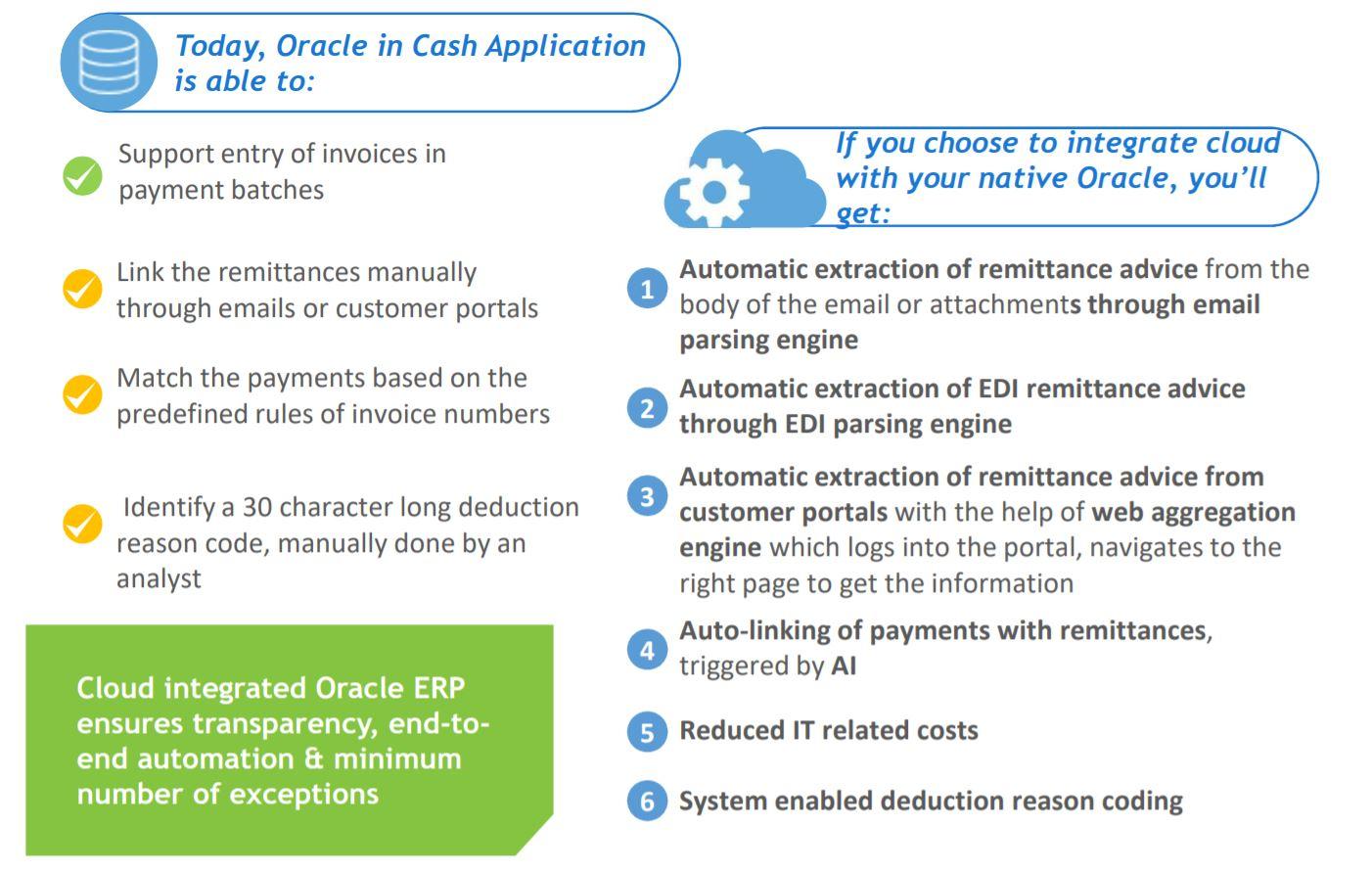 Cloud integrated Oracle cash application management