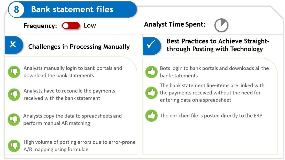 Bank statement files