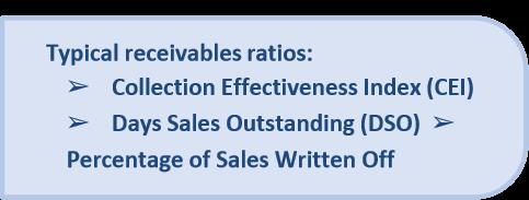 Typical receivables ratios