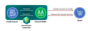 credit_risk_explained