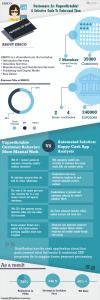 EBSCO Infographic