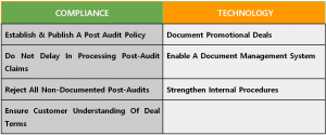 Compliance_vs_Tecnology
