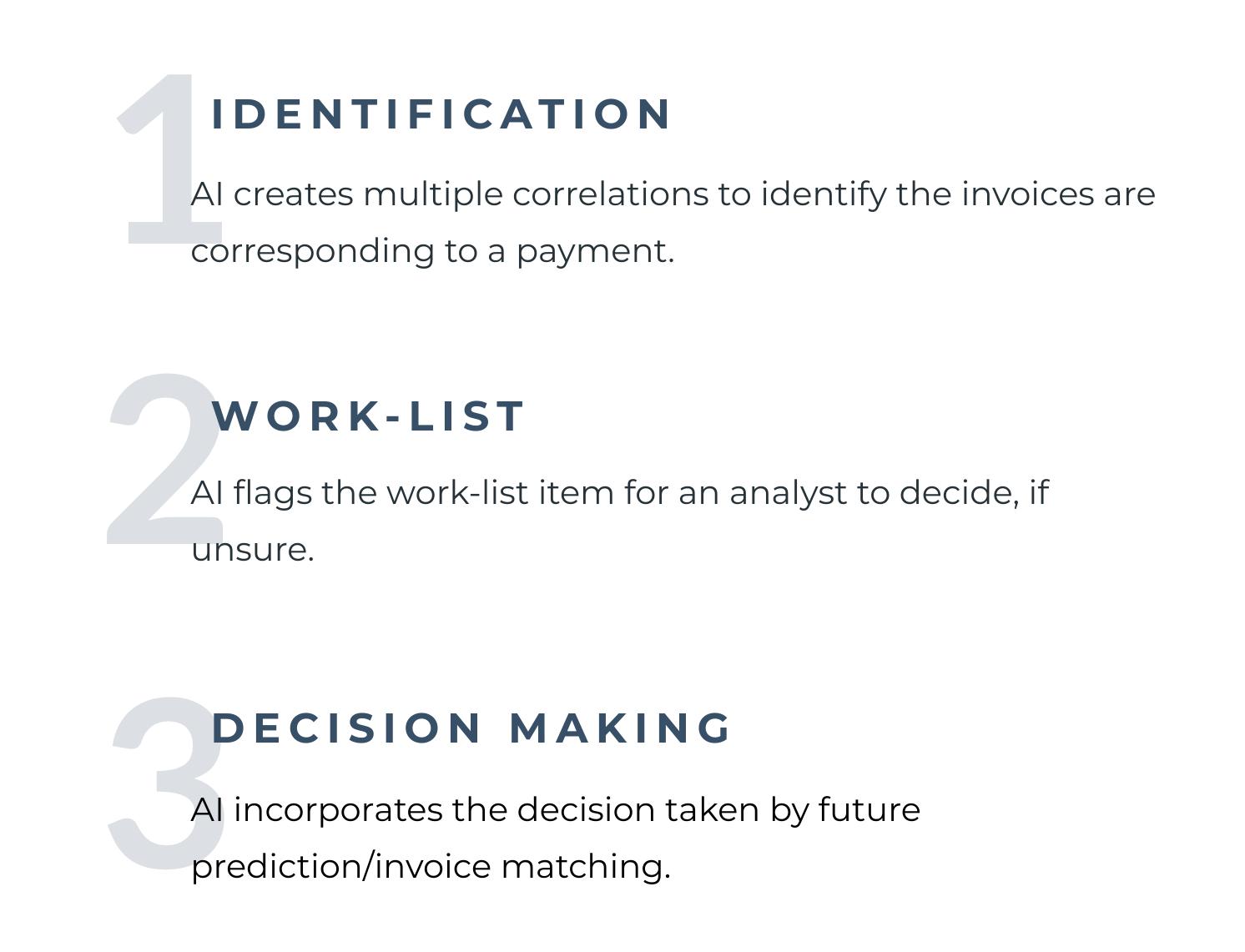 AI 3 step