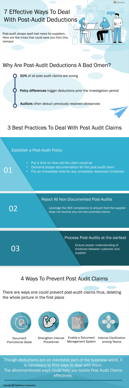 Handling Post Audit Deductions