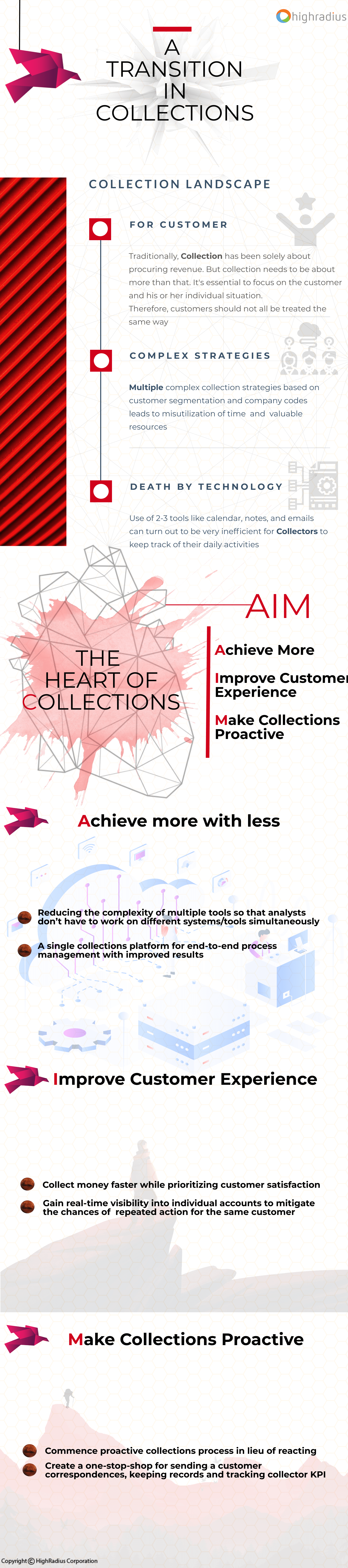 A Transition in Collections