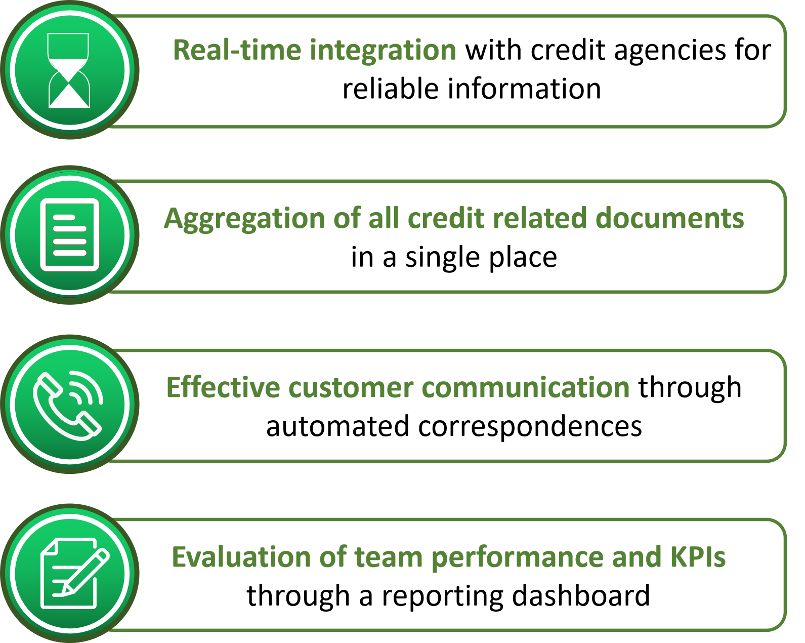 Features that an IA-enabled, smart credit management system has.