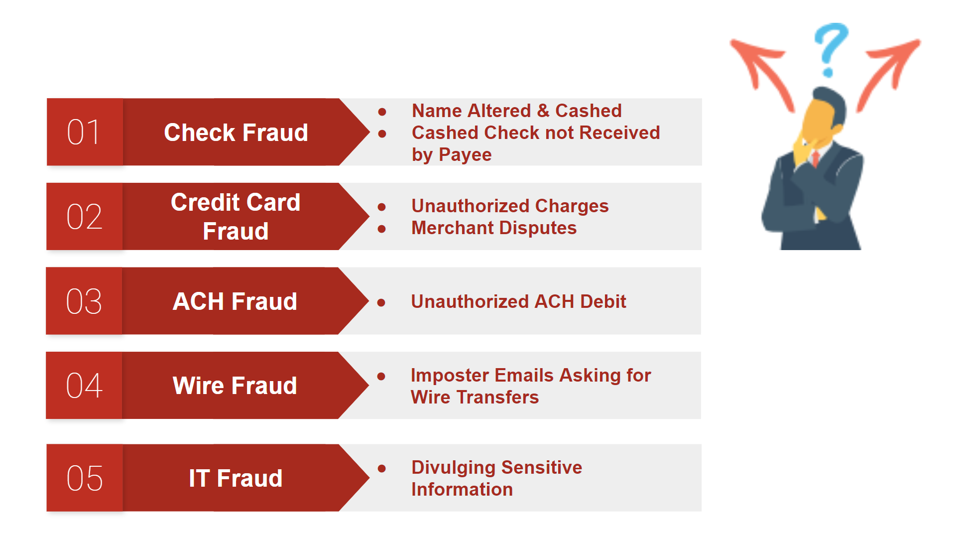 Most Common Payment Frauds in B2B