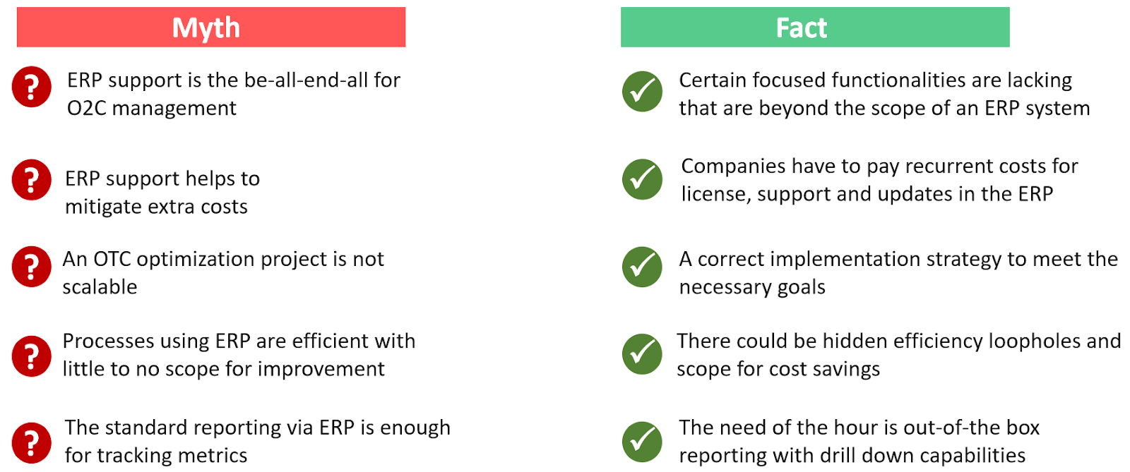 Myths and Facts about ERP