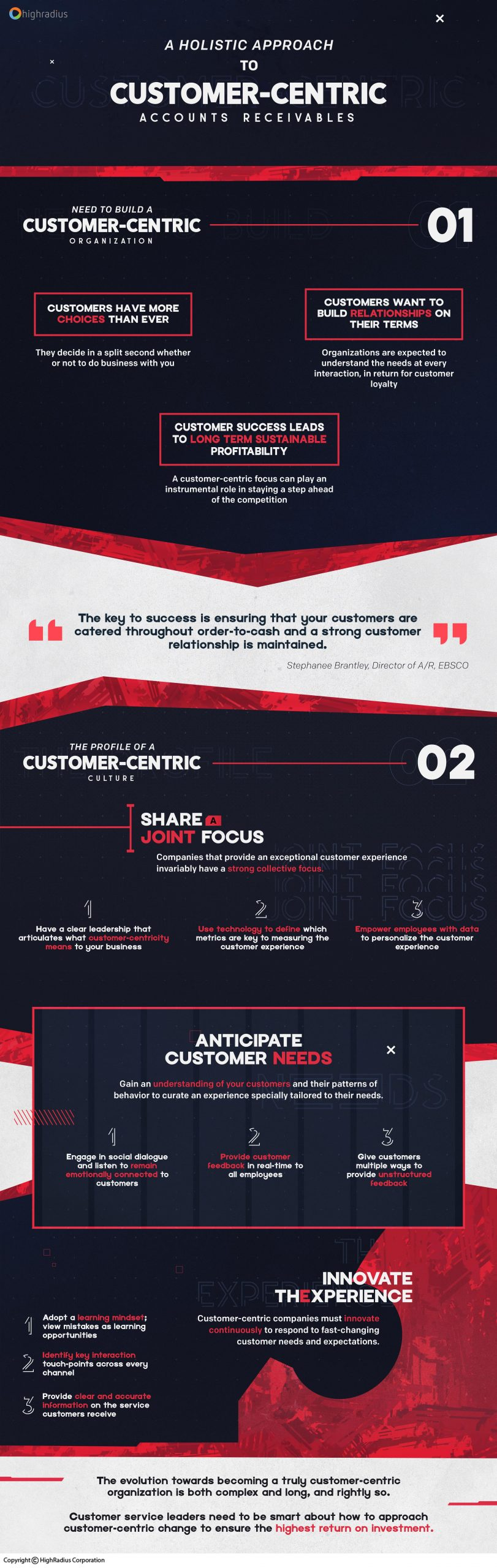 Customer-Centric Culture in Order to Cash