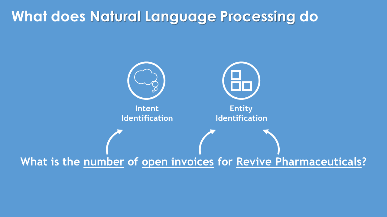 Natural Language Processing in Order-to-Cash