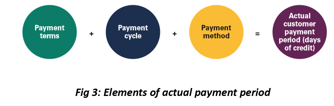 intelligent-payments-terms