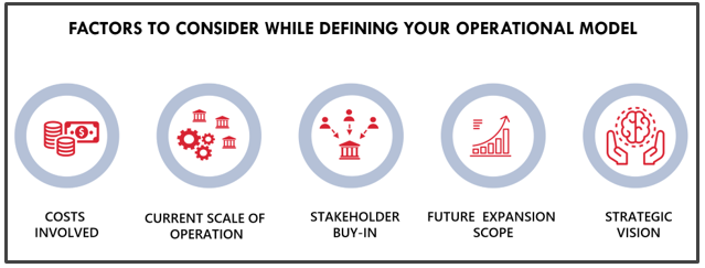 Factors to consider while defing your operational  model