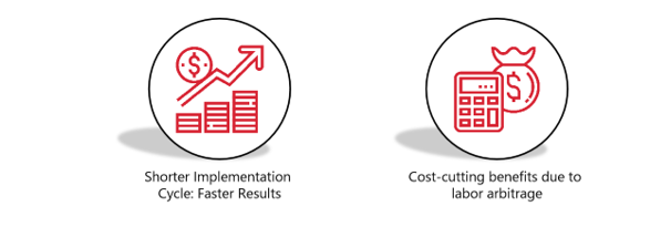 Benefits of using Outsourcing for your O2C: Faster Results & Lower Costs.
