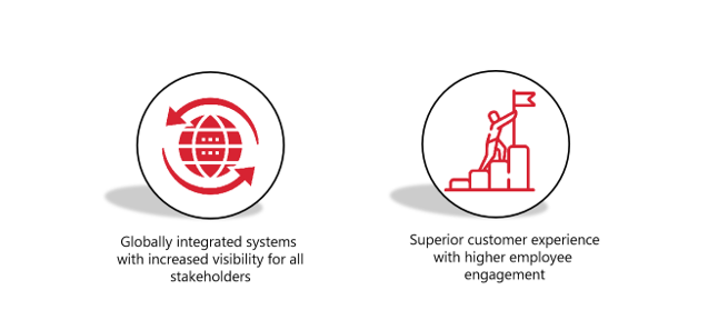 Benefits of using GBS for O2C: Integrated Systems With More Visibility, Better Customer Experience