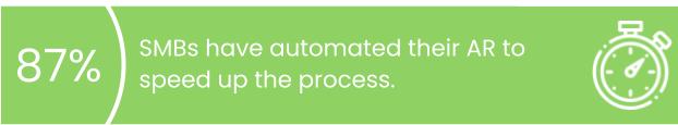 What do Customer Segmentation and Prioritization mean?