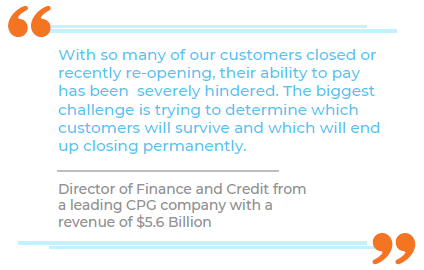 Twofold Increase in the Frequency of Credit Reviews
