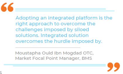 Cloud-based Integrated Platform