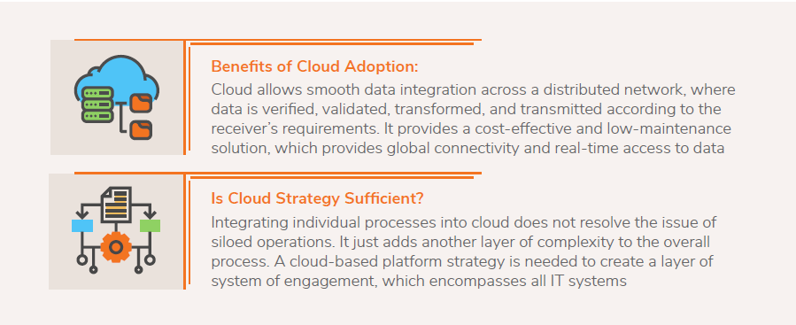 MOVING BEYOND ERP TO THE CLOUD AND THE PLATFORM APPROACH