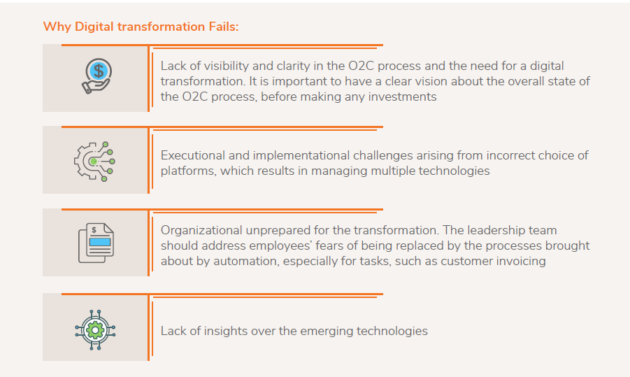 Technology Adoption Does Not Guarantee Successful Digital Transformations - It Can Still Fail