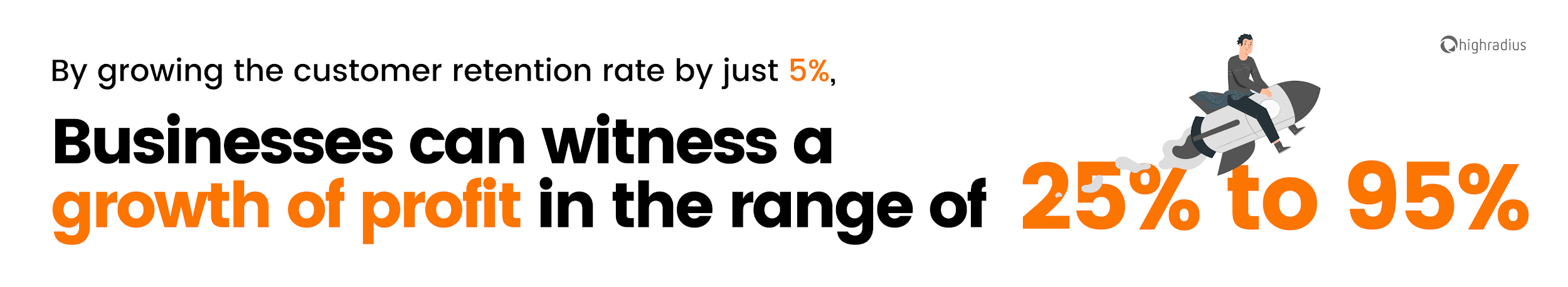 Business can witness the growth from 25% to 90% graphic
