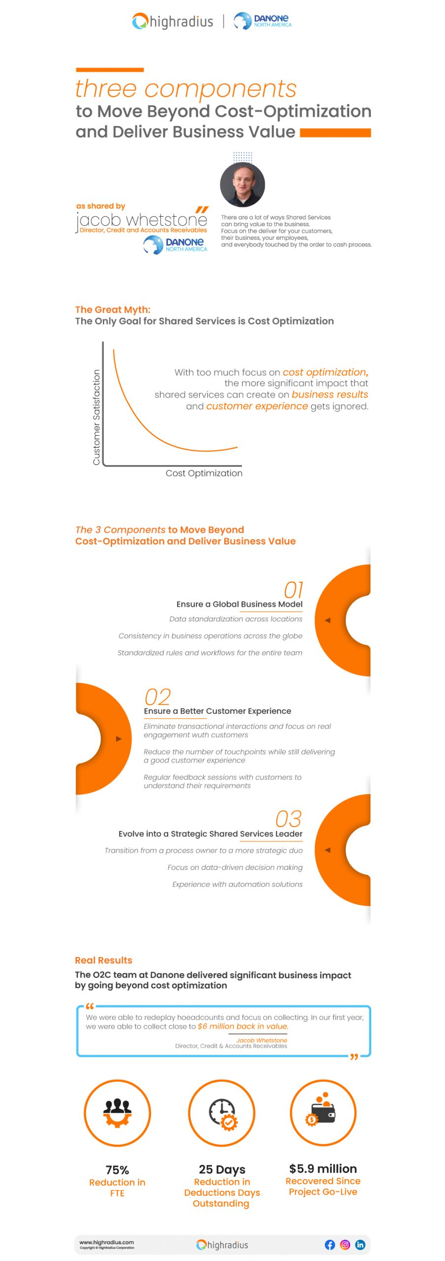3 Components to Move Beyond Cost-Optimization and Deliver Business Value