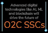 Advanced digital technologies