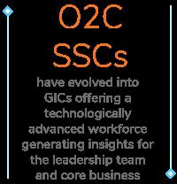 O2C SSCs