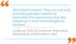 Adoption of Automation and Digital Technologies Driving the Future of O2C SSCs