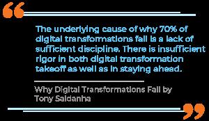 Why Digital Transformations Fail by Tony Saldanha