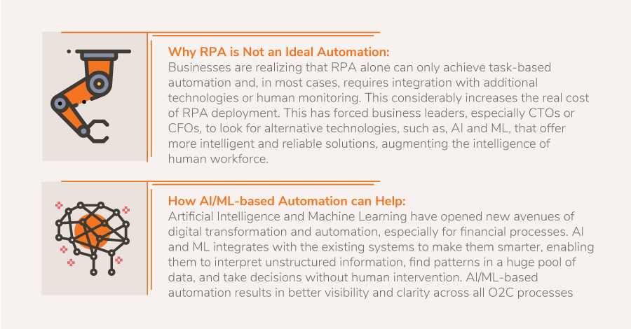 Why RPA is Not an Ideal Automation