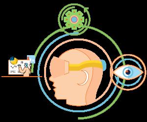 Case Study: The AB InBev AI-driven Success
