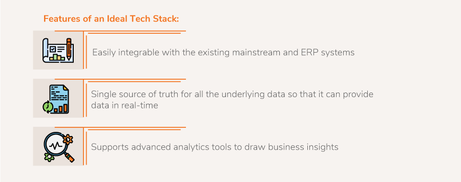 What does the Ideal Tech Stack Look Like?