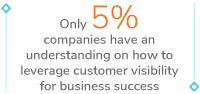 A 360-degree Customer View Makes the Relationship More  Experiential Instead of Transactional