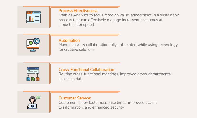 Stage 5: Digital Journey Process Model