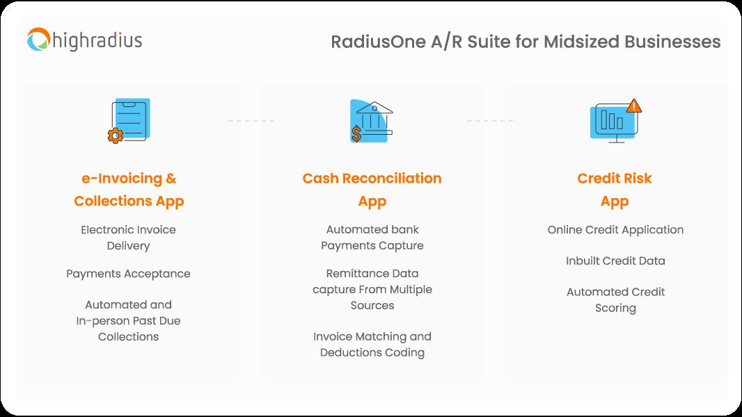 About RadiusOne