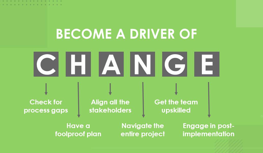 Change Management framework for A/R leaders