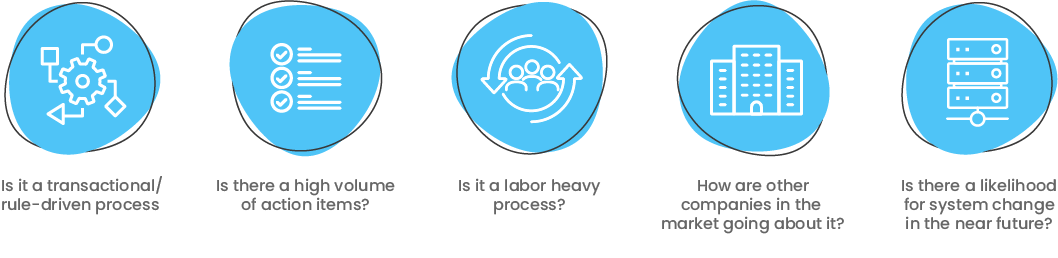 Deciding Which processes Should be Automated